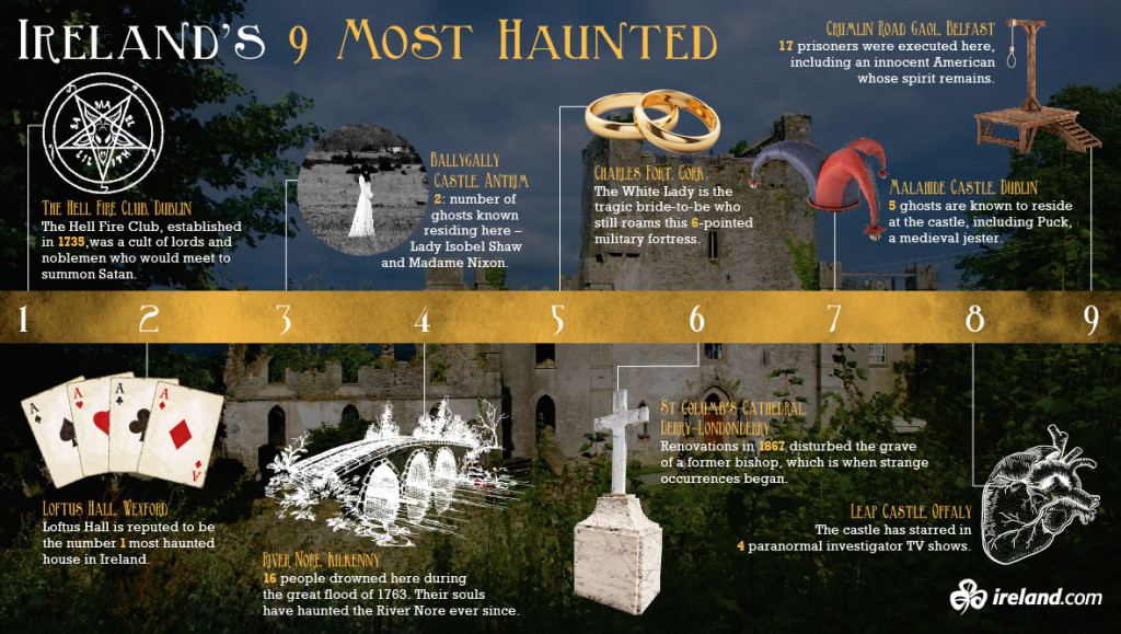 irelands-nine-most-haunted-infographic